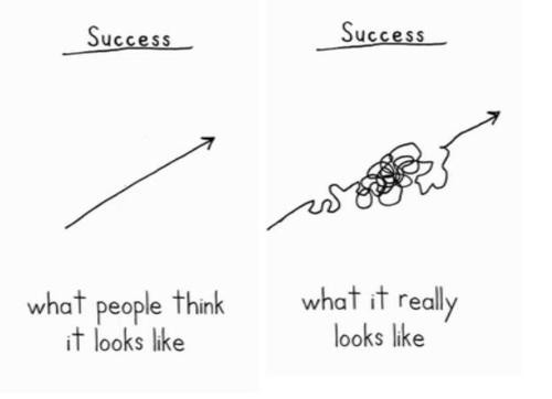 YAY, Success!
